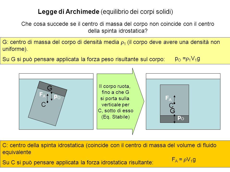 G G Legge di Archimede (equilibrio dei corpi solidi) C C