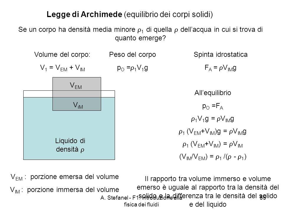 Legge di Archimede (equilibrio dei corpi solidi)