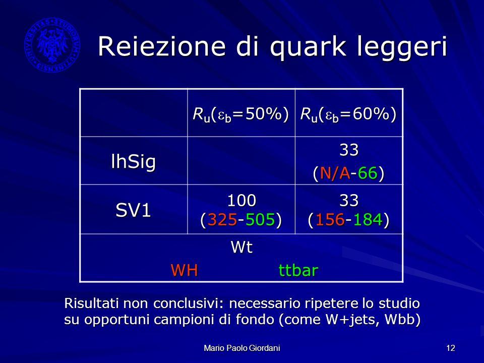 Reiezione di quark leggeri