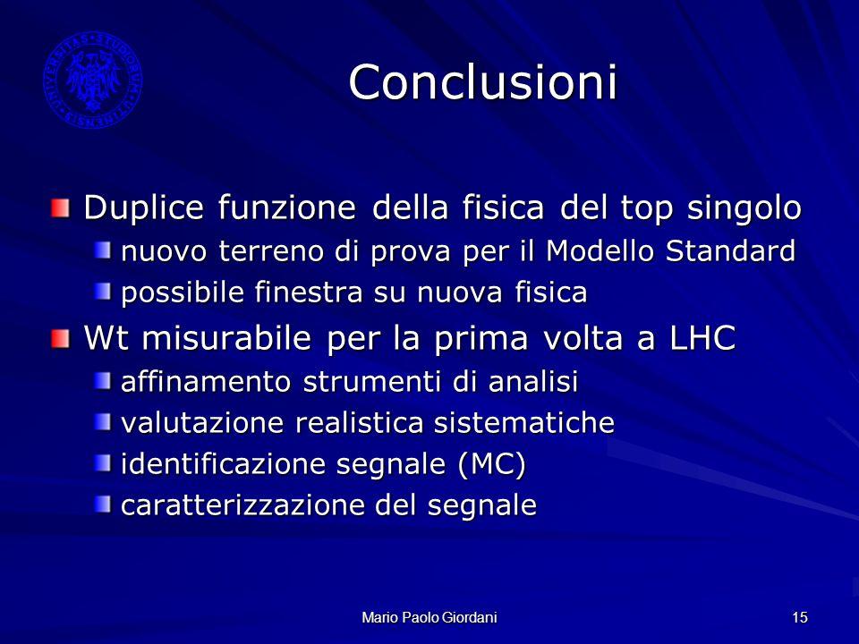 Conclusioni Duplice funzione della fisica del top singolo