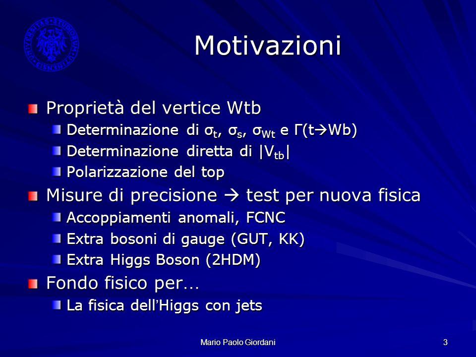 Motivazioni Proprietà del vertice Wtb