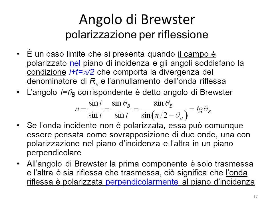 Angolo di Brewster polarizzazione per riflessione