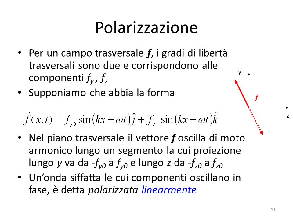 Polarizzazione Per un campo trasversale f, i gradi di libertà trasversali sono due e corrispondono alle componenti fy , fz.