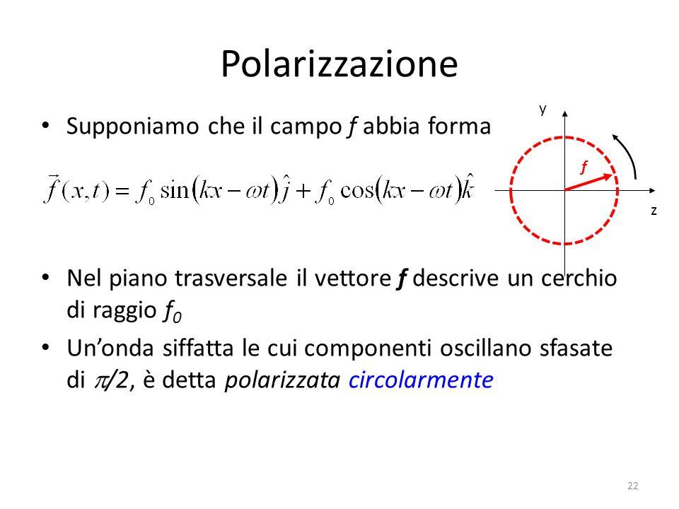 Polarizzazione Supponiamo che il campo f abbia forma