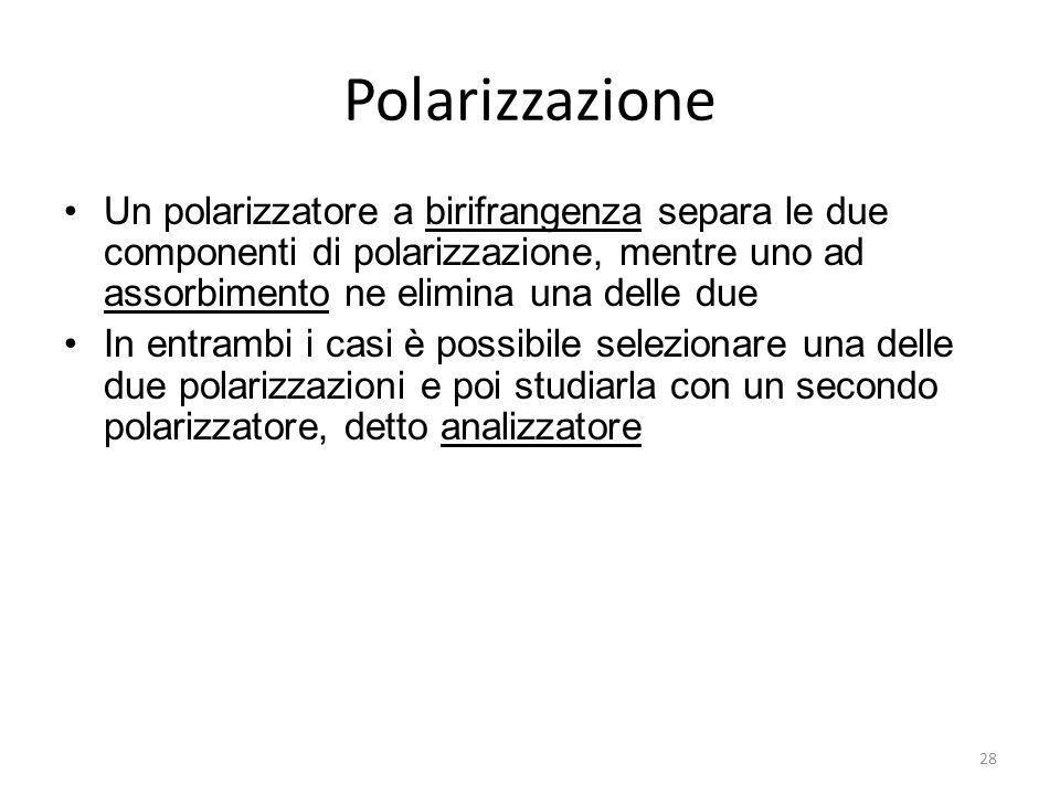 Polarizzazione Un polarizzatore a birifrangenza separa le due componenti di polarizzazione, mentre uno ad assorbimento ne elimina una delle due.