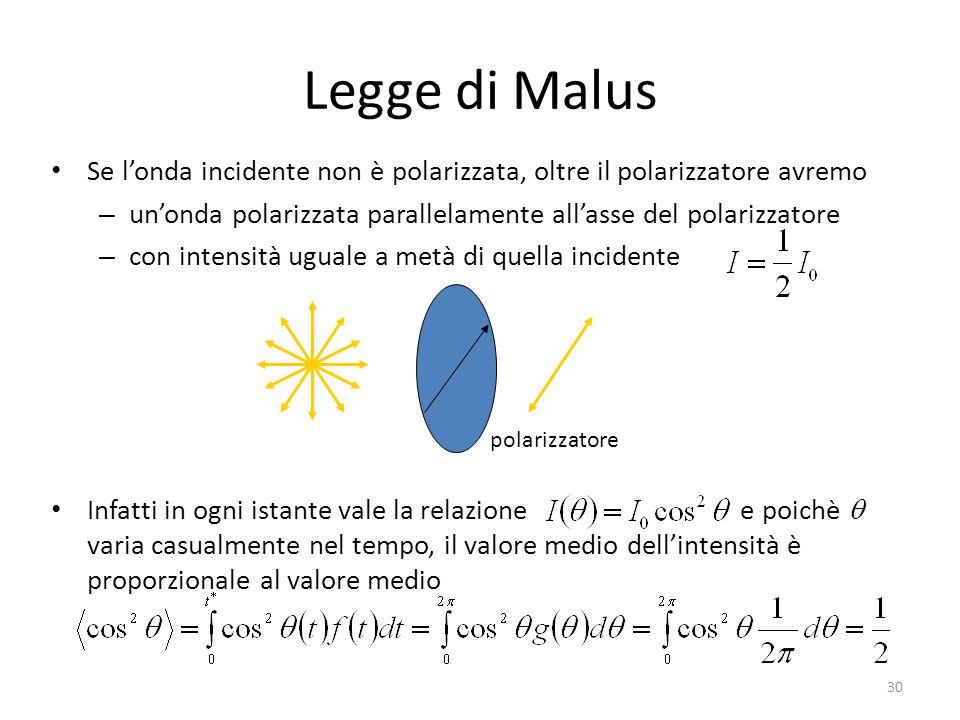 Legge di Malus Se l'onda incidente non è polarizzata, oltre il polarizzatore avremo. un'onda polarizzata parallelamente all'asse del polarizzatore.
