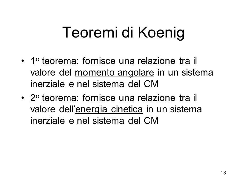 Teoremi di Koenig 1o teorema: fornisce una relazione tra il valore del momento angolare in un sistema inerziale e nel sistema del CM.