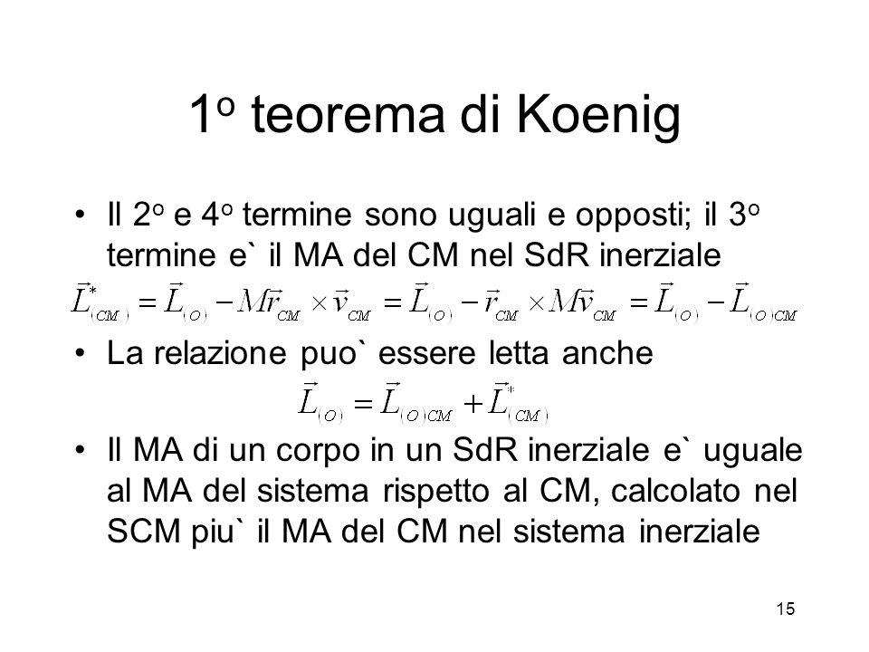 1o teorema di Koenig Il 2o e 4o termine sono uguali e opposti; il 3o termine e` il MA del CM nel SdR inerziale.