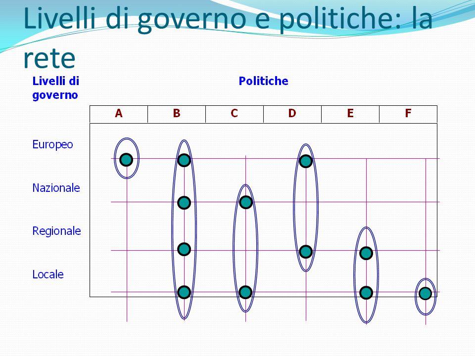 Livelli di governo e politiche: la rete