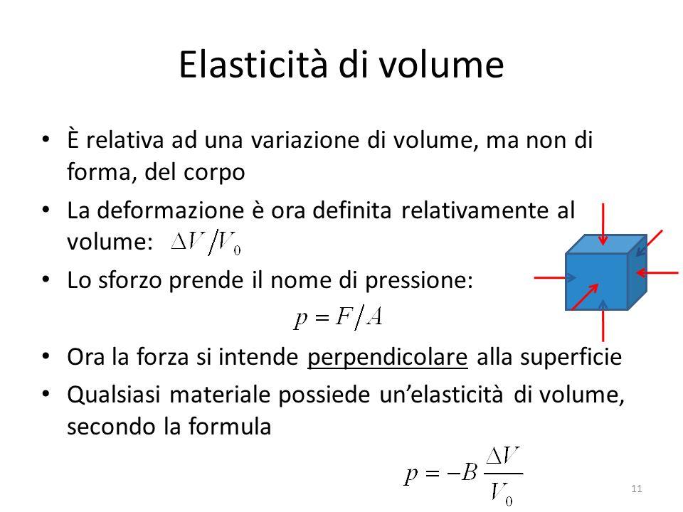 Elasticità di volume È relativa ad una variazione di volume, ma non di forma, del corpo. La deformazione è ora definita relativamente al volume:
