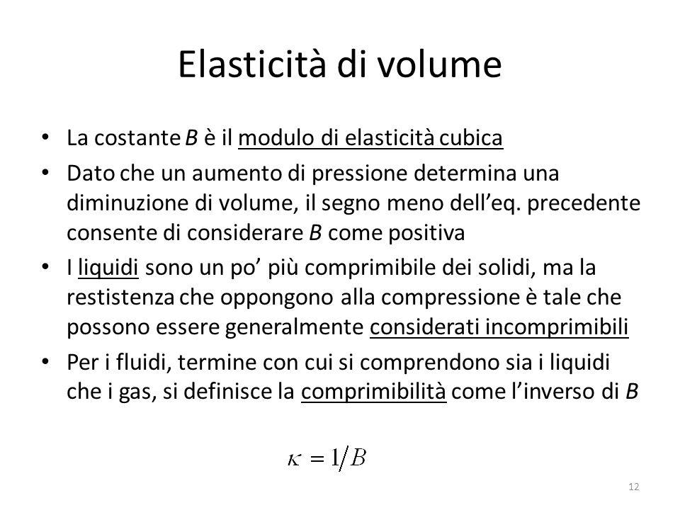 Elasticità di volume La costante B è il modulo di elasticità cubica
