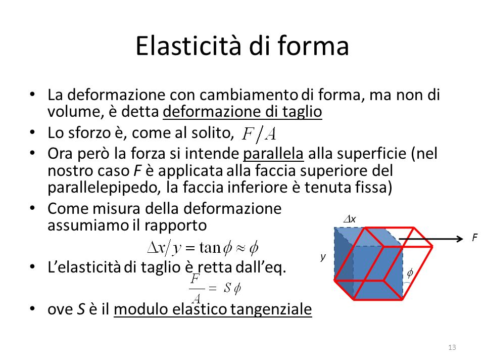 Elasticità di forma La deformazione con cambiamento di forma, ma non di volume, è detta deformazione di taglio.