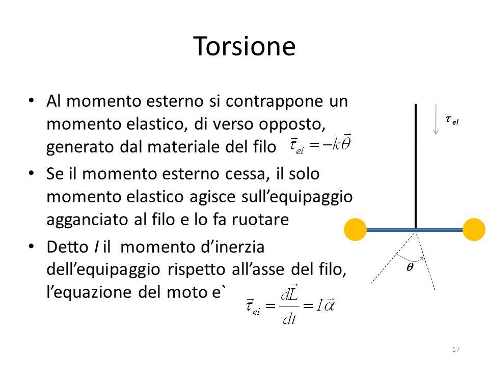 Torsione Al momento esterno si contrappone un momento elastico, di verso opposto, generato dal materiale del filo.