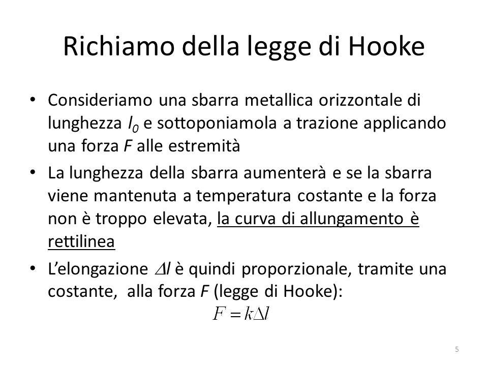 Richiamo della legge di Hooke