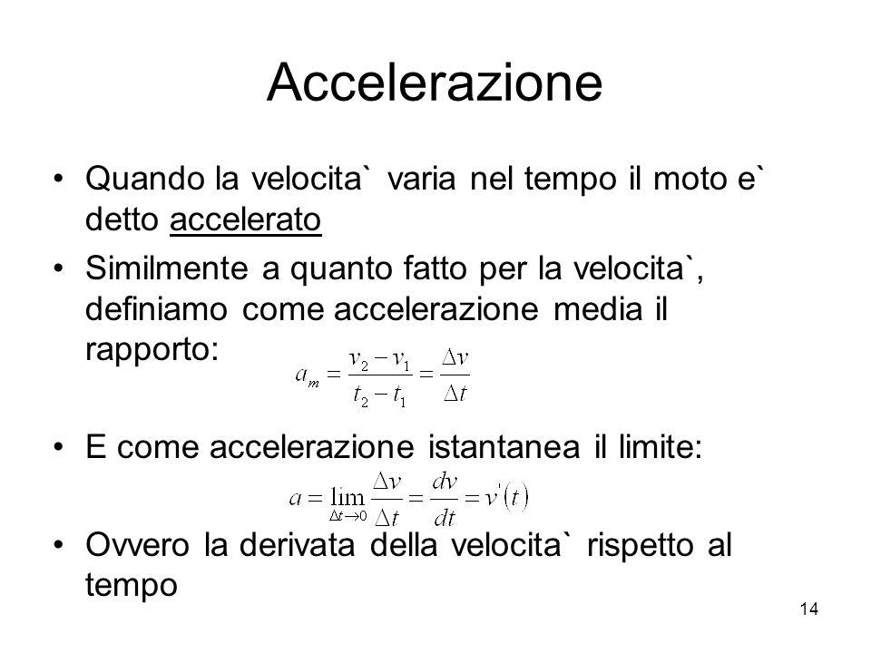 Accelerazione Quando la velocita` varia nel tempo il moto e` detto accelerato.