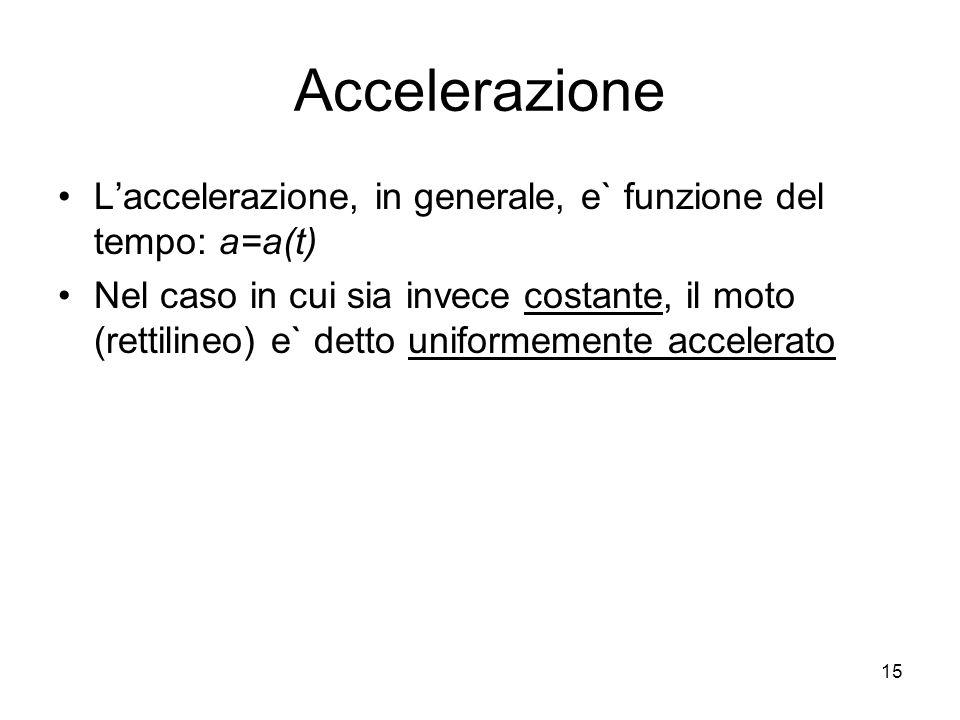 Accelerazione L'accelerazione, in generale, e` funzione del tempo: a=a(t)