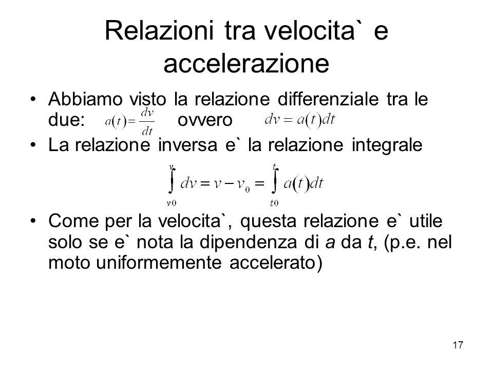 Relazioni tra velocita` e accelerazione