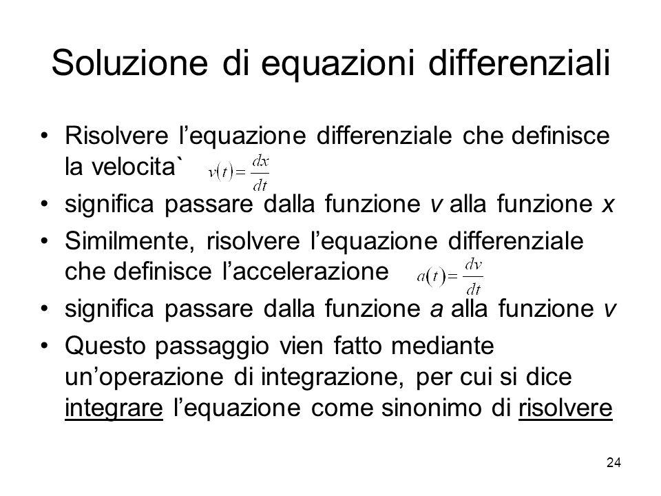 Soluzione di equazioni differenziali
