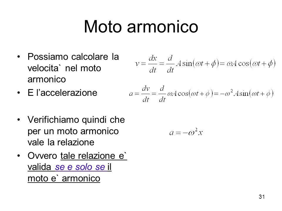 Moto armonico Possiamo calcolare la velocita` nel moto armonico