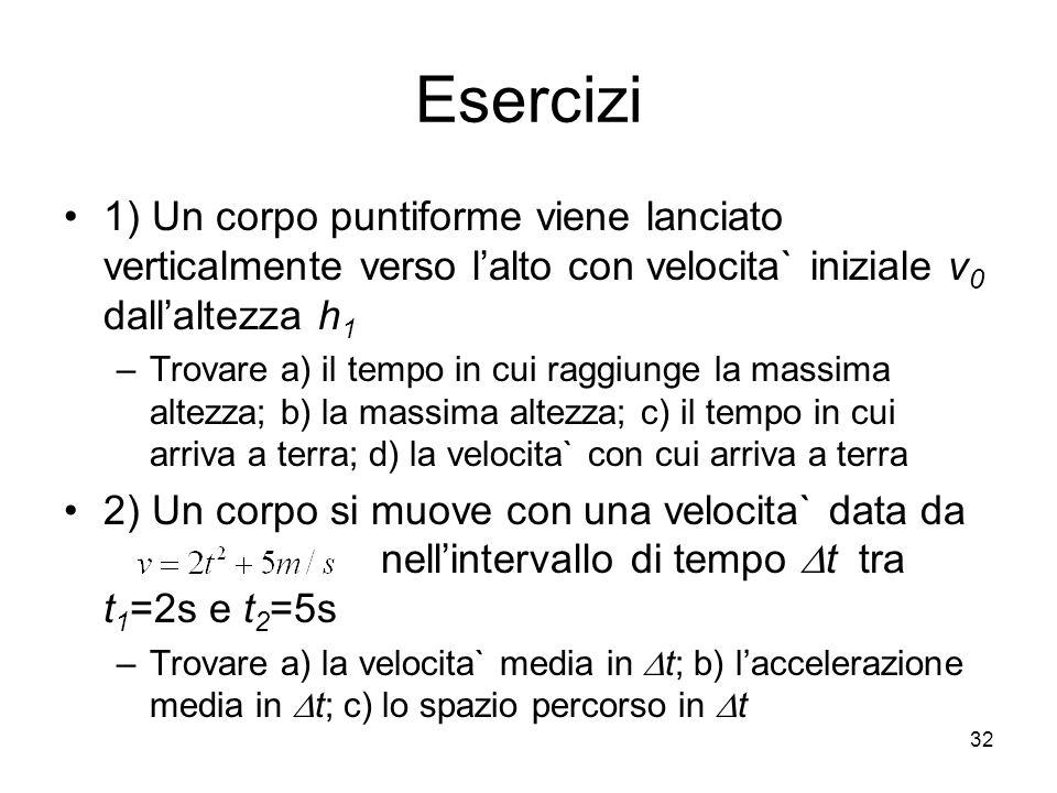 Esercizi 1) Un corpo puntiforme viene lanciato verticalmente verso l'alto con velocita` iniziale v0 dall'altezza h1.
