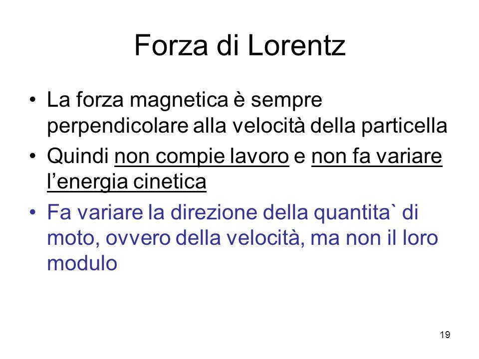 Forza di LorentzLa forza magnetica è sempre perpendicolare alla velocità della particella.