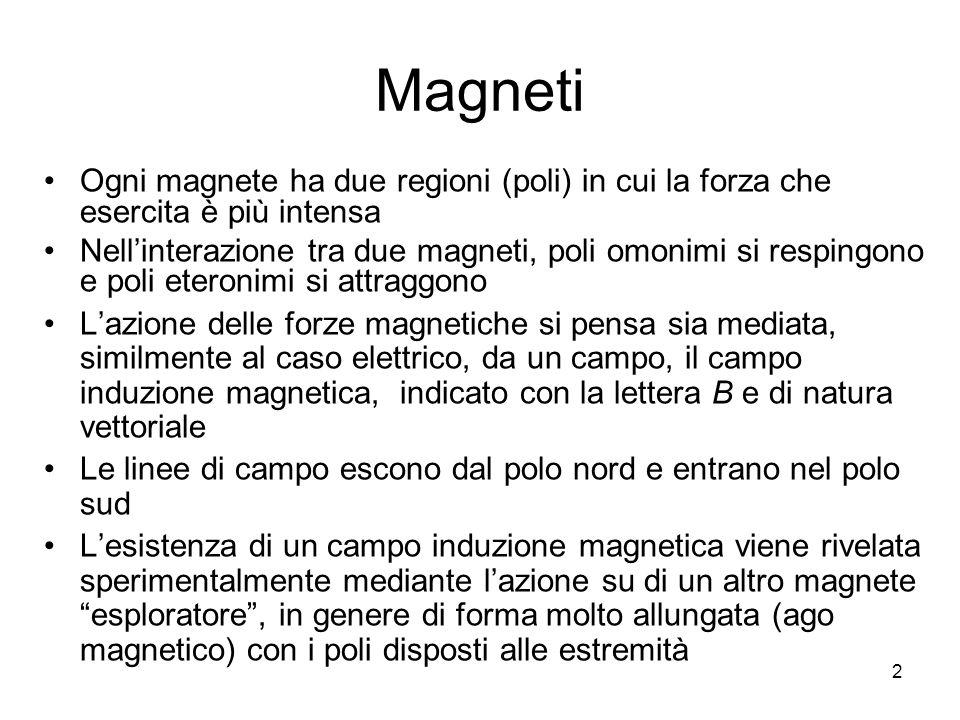 MagnetiOgni magnete ha due regioni (poli) in cui la forza che esercita è più intensa.