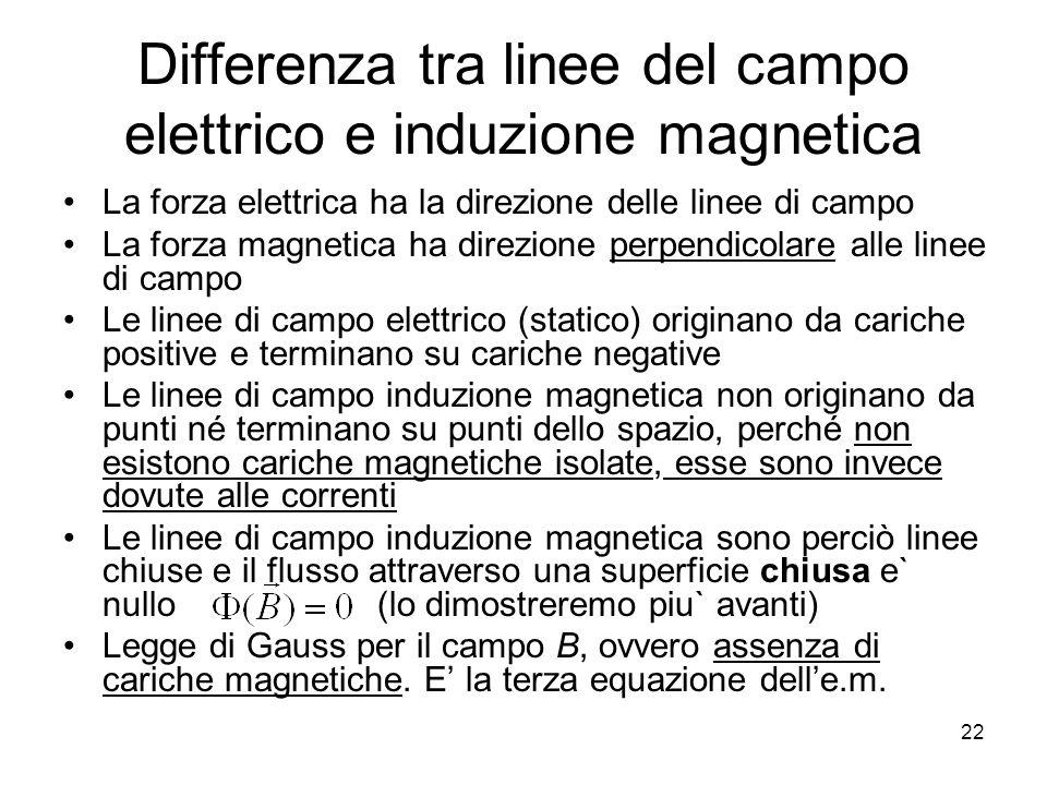 Differenza tra linee del campo elettrico e induzione magnetica