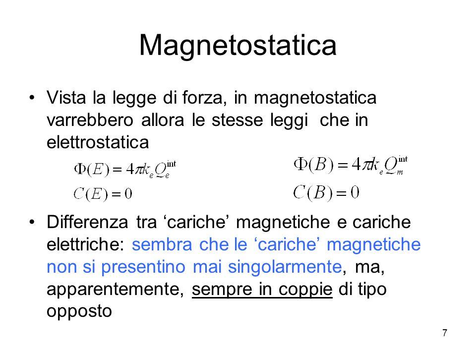 Magnetostatica Vista la legge di forza, in magnetostatica varrebbero allora le stesse leggi che in elettrostatica.