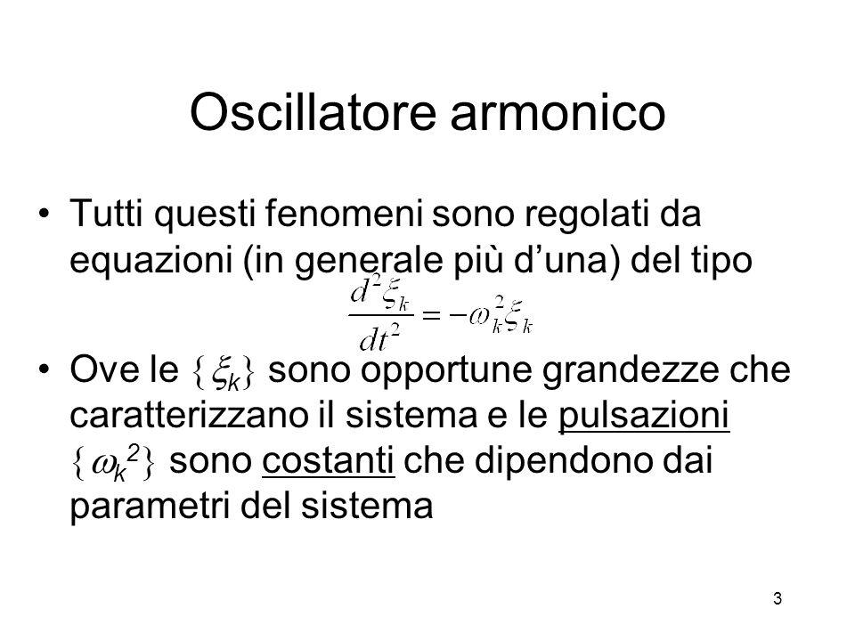 Oscillatore armonico Tutti questi fenomeni sono regolati da equazioni (in generale più d'una) del tipo.