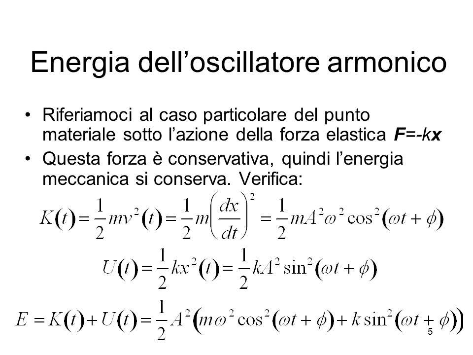 Energia dell'oscillatore armonico