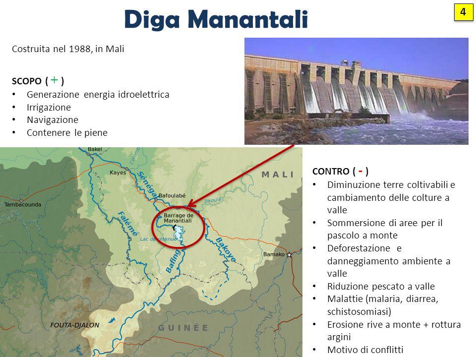 Diga Manantali 4 Costruita nel 1988, in Mali SCOPO ( + )