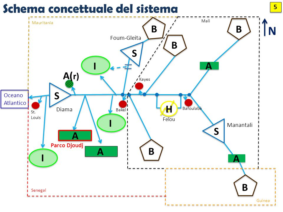 Schema concettuale del sistema