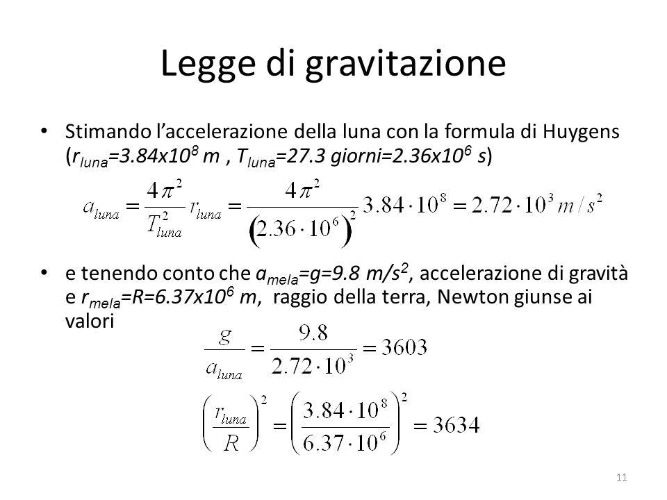 Legge di gravitazione Stimando l'accelerazione della luna con la formula di Huygens (rluna=3.84x108 m , Tluna=27.3 giorni=2.36x106 s)