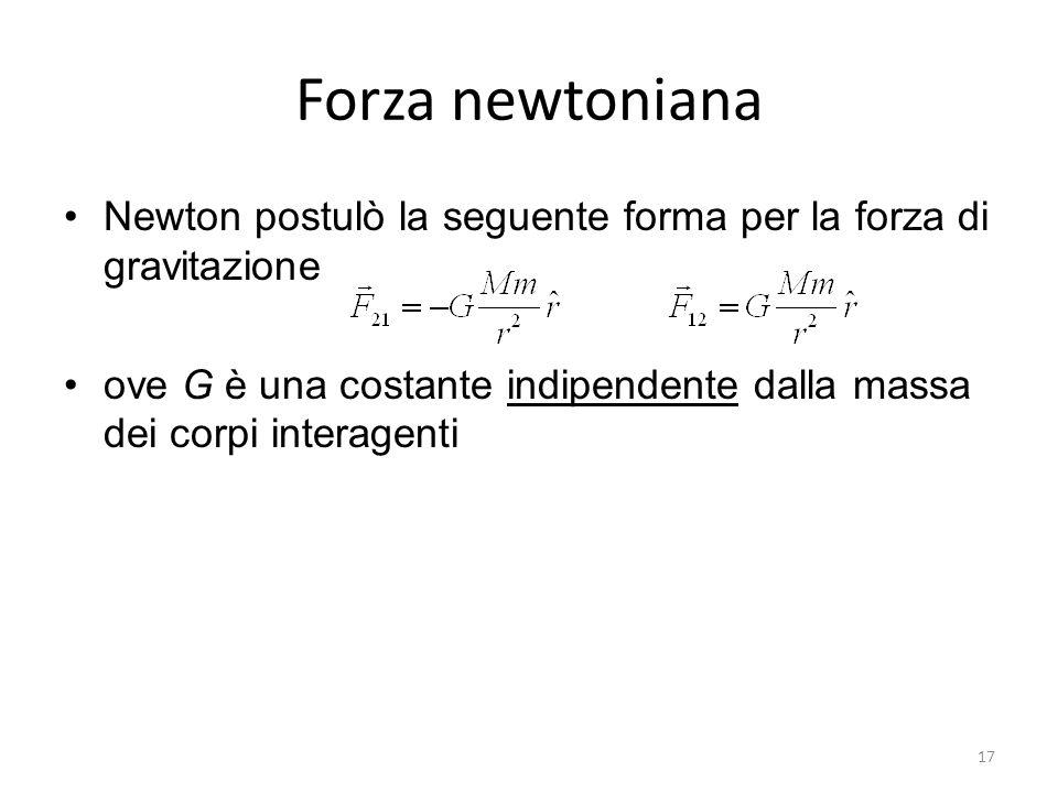 Forza newtoniana Newton postulò la seguente forma per la forza di gravitazione.