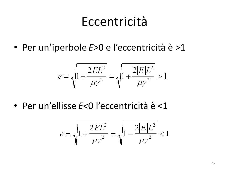 Eccentricità Per un'iperbole E>0 e l'eccentricità è >1