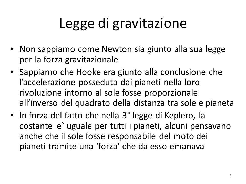 Legge di gravitazione Non sappiamo come Newton sia giunto alla sua legge per la forza gravitazionale.