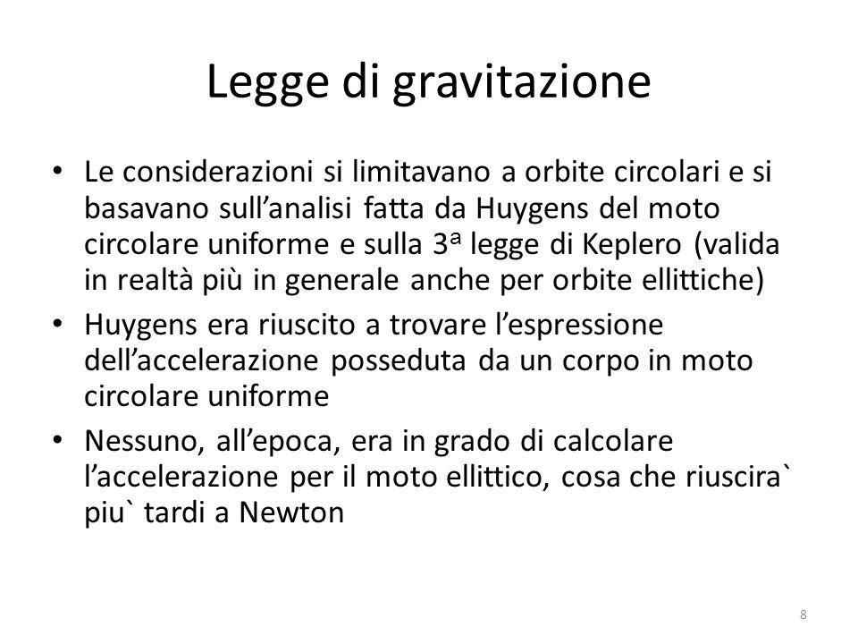 Legge di gravitazione