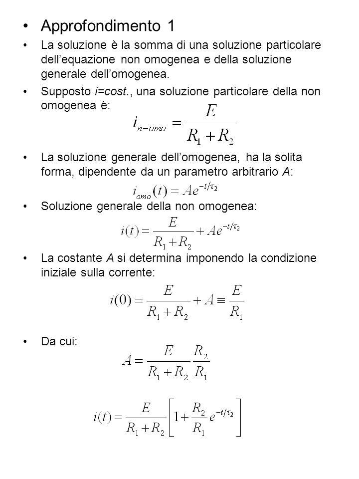 Approfondimento 1 La soluzione è la somma di una soluzione particolare dell'equazione non omogenea e della soluzione generale dell'omogenea.