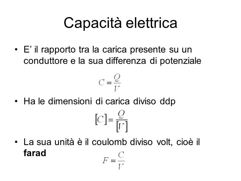 Capacità elettrica E' il rapporto tra la carica presente su un conduttore e la sua differenza di potenziale.