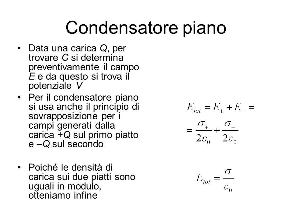 Condensatore piano Data una carica Q, per trovare C si determina preventivamente il campo E e da questo si trova il potenziale V.