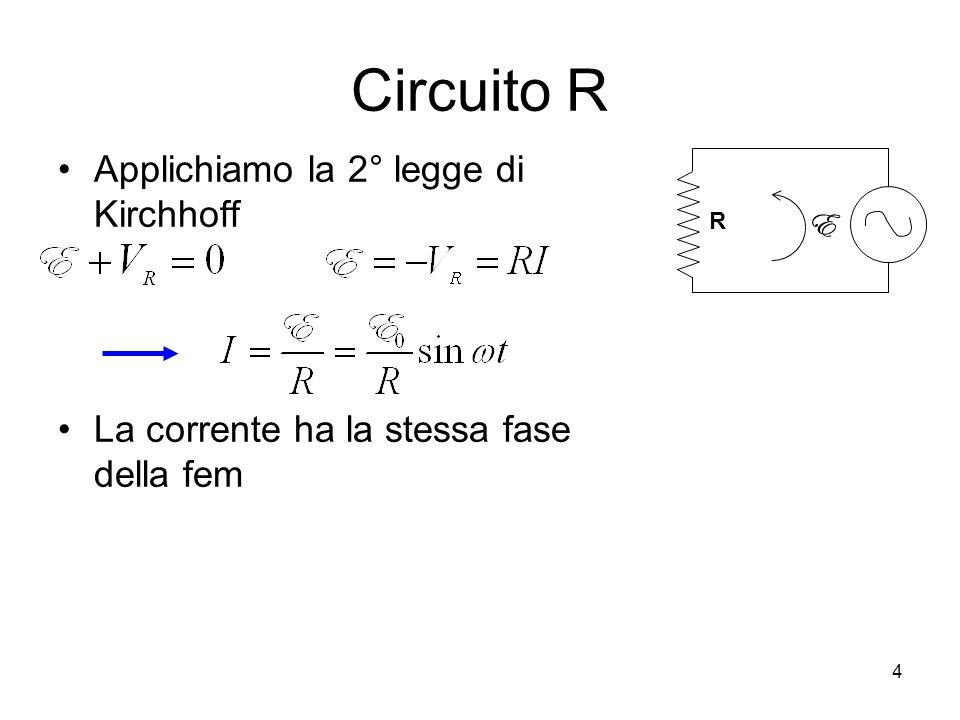 Circuito R Applichiamo la 2° legge di Kirchhoff