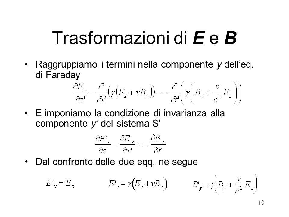 Trasformazioni di E e B Raggruppiamo i termini nella componente y dell'eq. di Faraday.