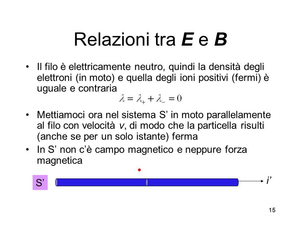 Relazioni tra E e B