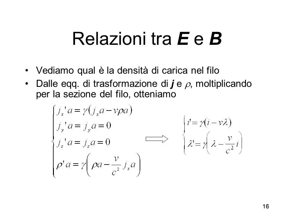 Relazioni tra E e B Vediamo qual è la densità di carica nel filo