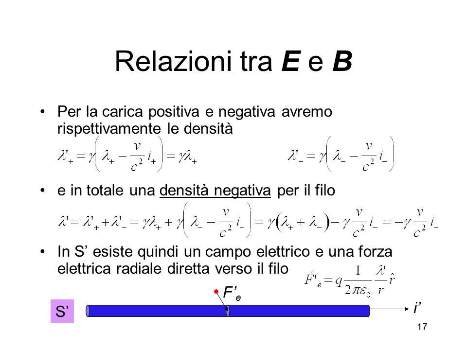 Relazioni tra E e B Per la carica positiva e negativa avremo rispettivamente le densità. e in totale una densità negativa per il filo.