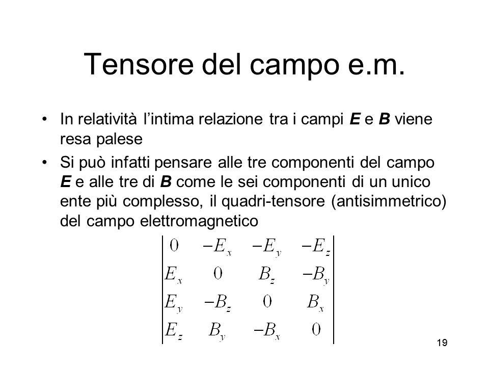 Tensore del campo e.m. In relatività l'intima relazione tra i campi E e B viene resa palese.