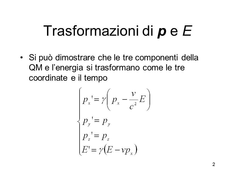 Trasformazioni di p e E Si può dimostrare che le tre componenti della QM e l'energia si trasformano come le tre coordinate e il tempo.