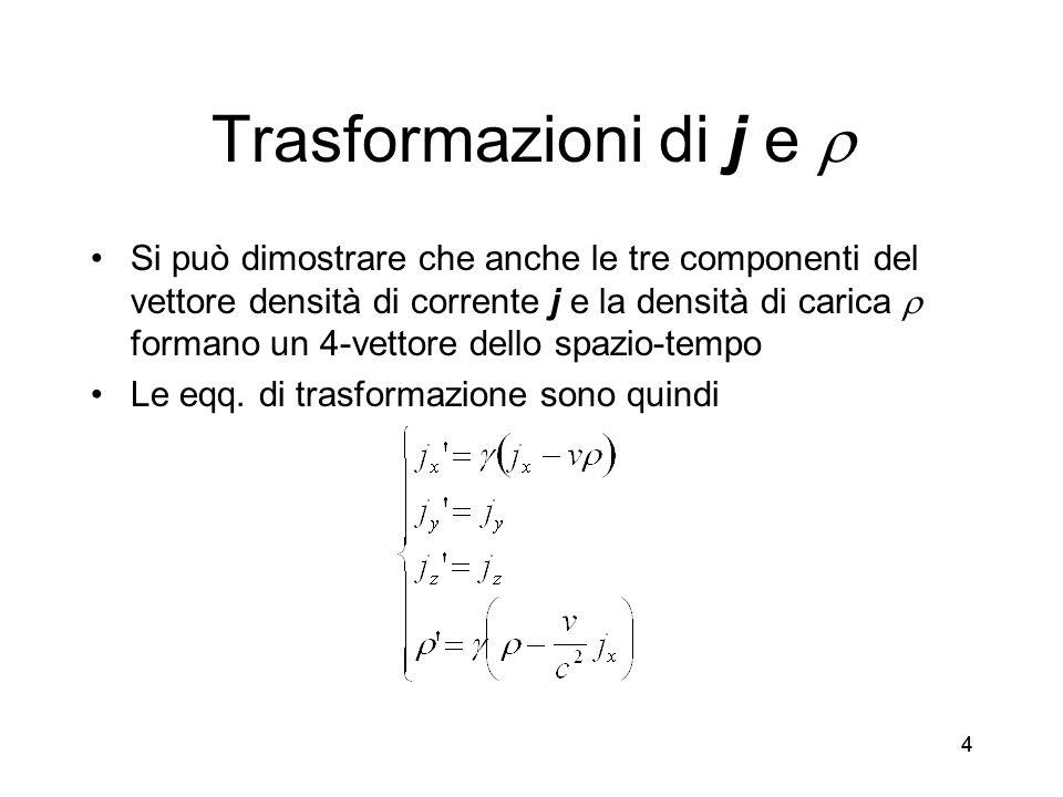 Trasformazioni di j e 