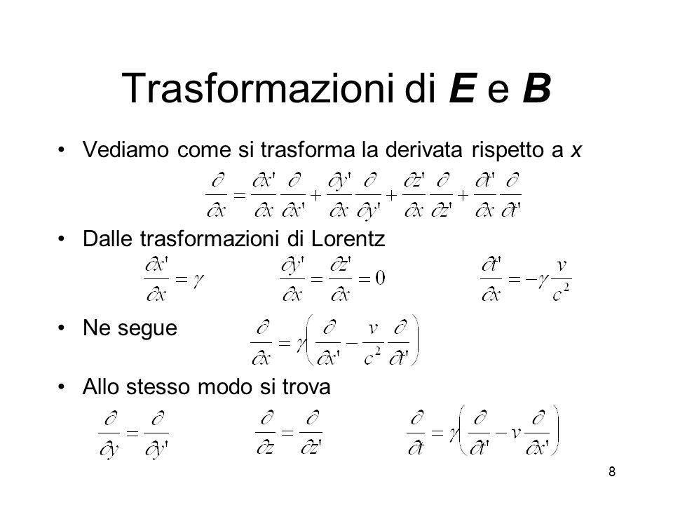 Trasformazioni di E e B Vediamo come si trasforma la derivata rispetto a x. Dalle trasformazioni di Lorentz.