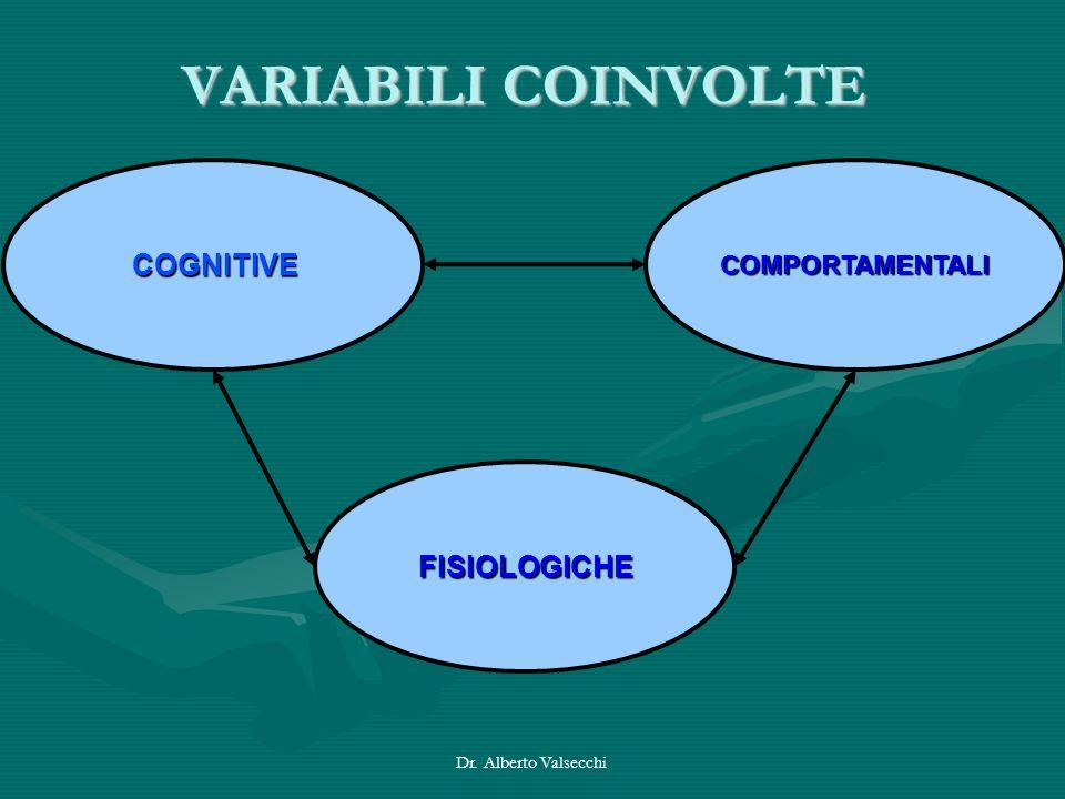 VARIABILI COINVOLTE COGNITIVE FISIOLOGICHE COMPORTAMENTALI